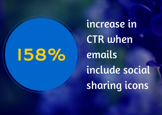 6 Tactics to Boost Your Email Marketing image Social Sharing CTR Email