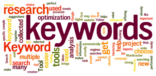 Picking the Best Keywords for Your Business image keyword research 600x295