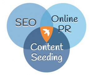 How to Achieve a Sustainable Growth in Your Online Marketing ROI via Building Sustainable Online Visibility! image linkbird kreise1