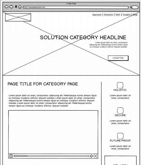 9 Steps to a Successful WebSite Redesign image Wireframes Example