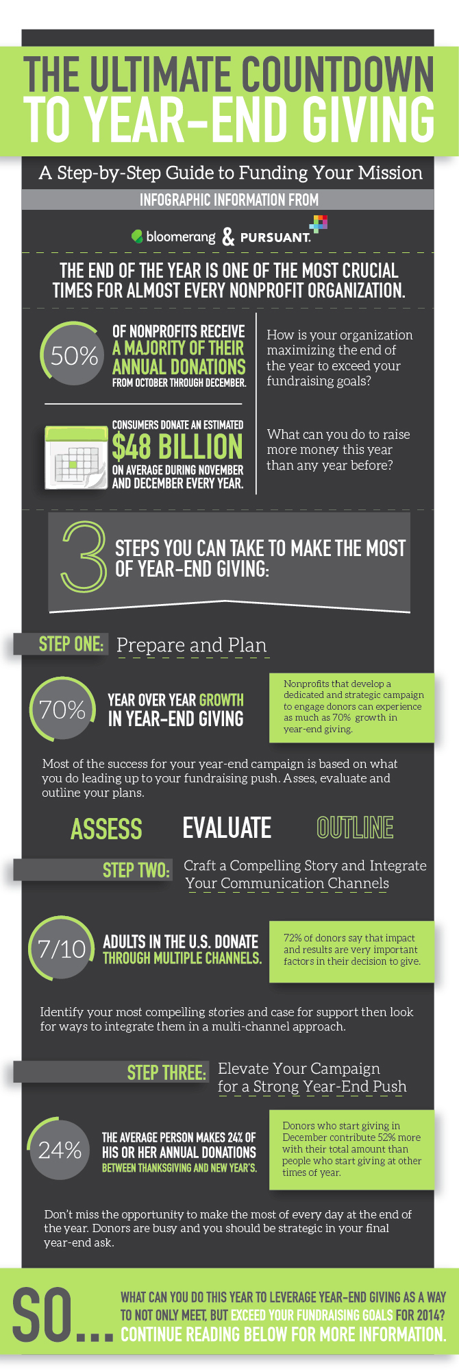 A Step by Step Guide to Year End Giving [Infographic] image Year End Infographic final670.png