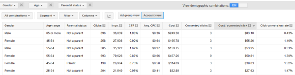 AdWords Quietly Launches New Demographics Targeting Tab image adwords demographics layers 600x154