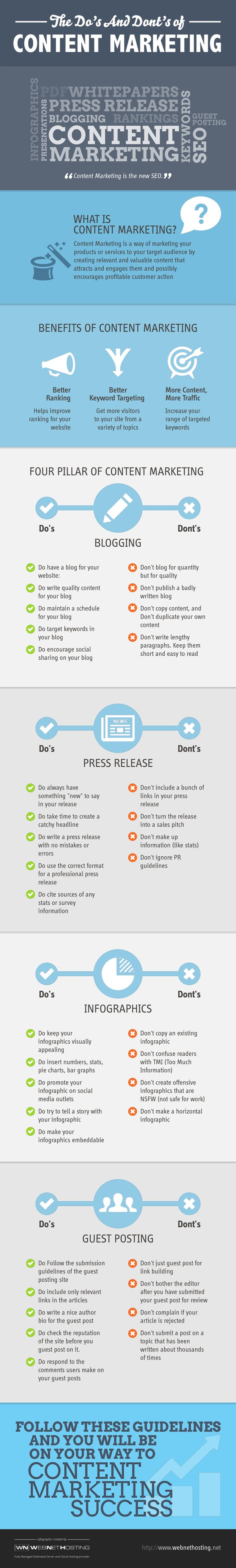 Great Content Is Embedded In Your Business DNA – Finding and Sharing It image contentinfographic