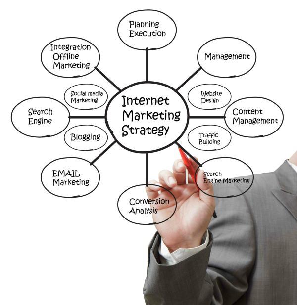 Marketing Diversification 101 image internetmarketing 600.jpg