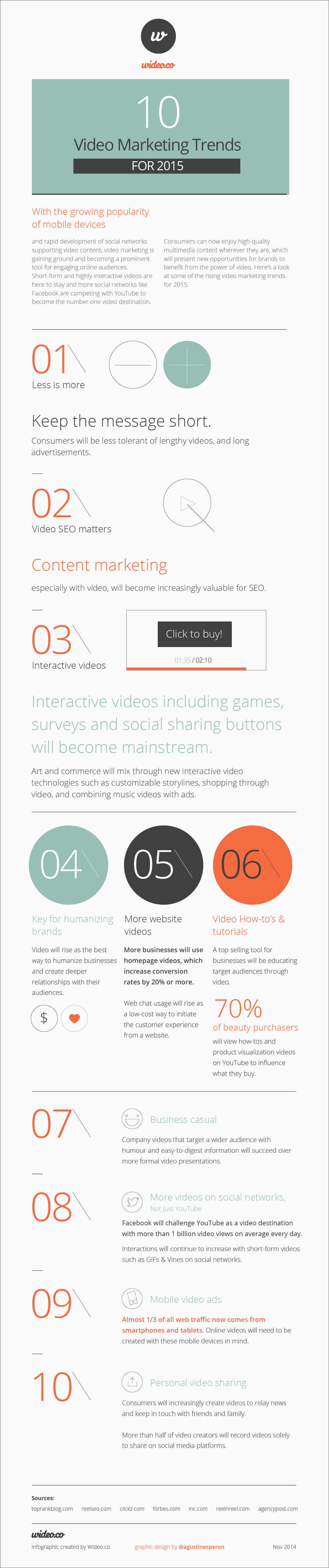10 Video Marketing Trends for 2015 [Infographic] image 10videomarketingtrends 021