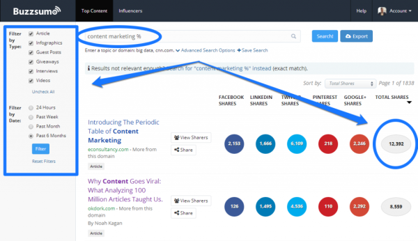 7 Practical Ways to Find Content Your Followers Will Love image BuzzSumo Customer Research 1024x5926.png6 600x346