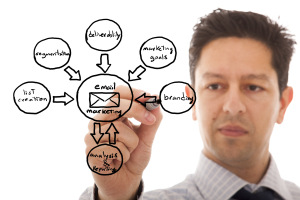 Clean Up Those Distribution Lists: Improve Email Performance by Removing the Unengaged image Email List.jpg 300x200