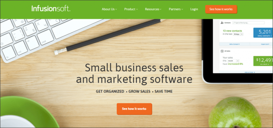 16 Online Shopping Cart Solutions For Small Businesses image Infusionsoft 1024x481.png 900x422