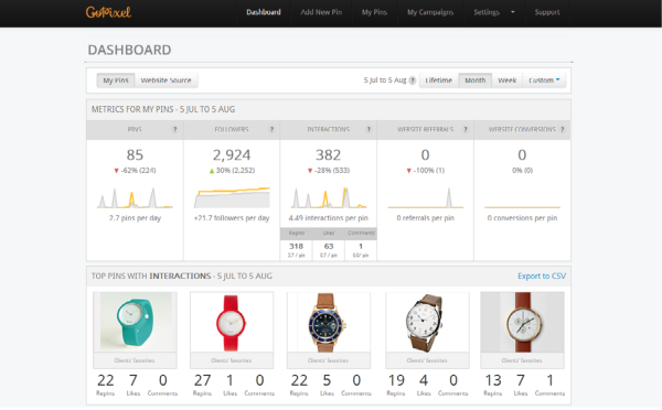 The Definitive Guide To The Top 9 Pinterest Analytics Tools image Screen Shot 2014 11 13 at 10.15.37 PM.png 600x372