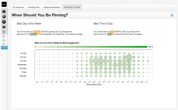 The Definitive Guide To The Top 9 Pinterest Analytics Tools image Screen Shot 2014 11 13 at 10.15.58 PM.png 600x371