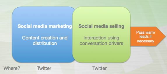 How to Use Twitter as a Sales Tool image Screen Shot 2014 11 21 at 12.43.34.png