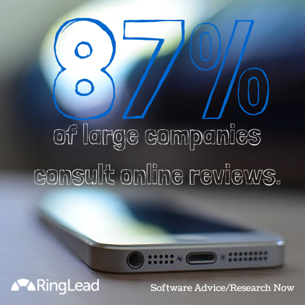 Are Online Reviews the Key to Gaining B2B Software Customers? [New Data] image online reviews.png 600x600