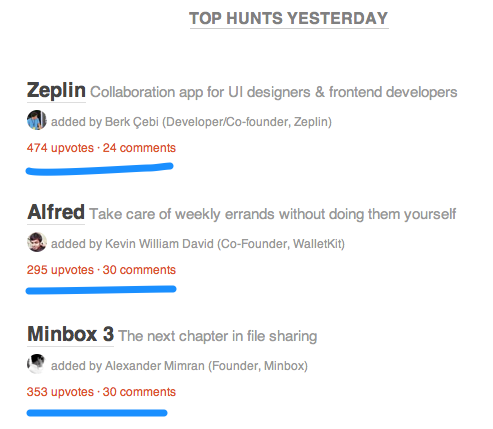 Why Product Hunt's Emails Are So Addictive image product hunt social proof.png
