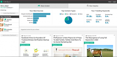 Overview of the 3 Great Social Media Management Tools image swayy