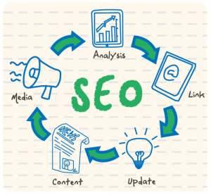 4 Ways to Use SlideShare for Your Business image SEO 300x277.png
