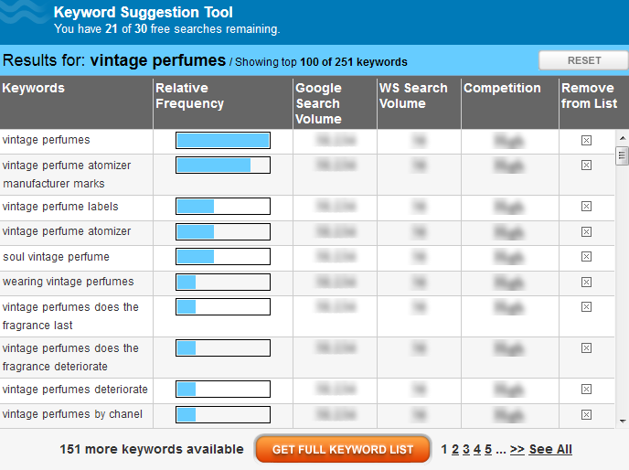 How To Get A Million+ Blog Visits Per Month image basic keyword research tips for blogging.png
