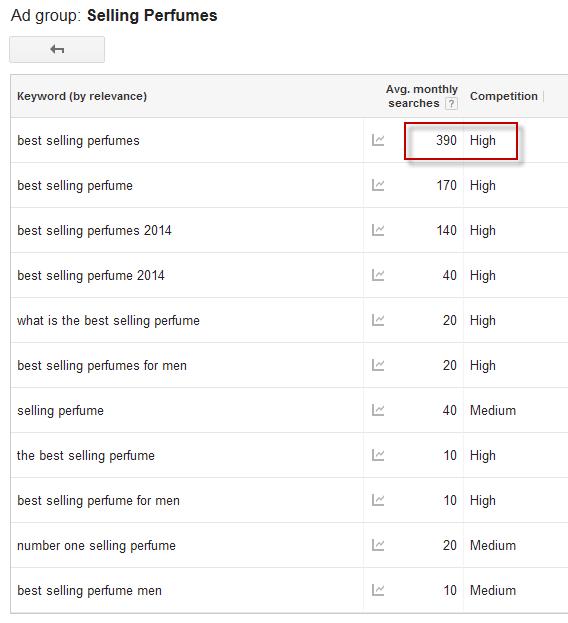 How To Get A Million+ Blog Visits Per Month image blogging tips highest volume keyword in group.png