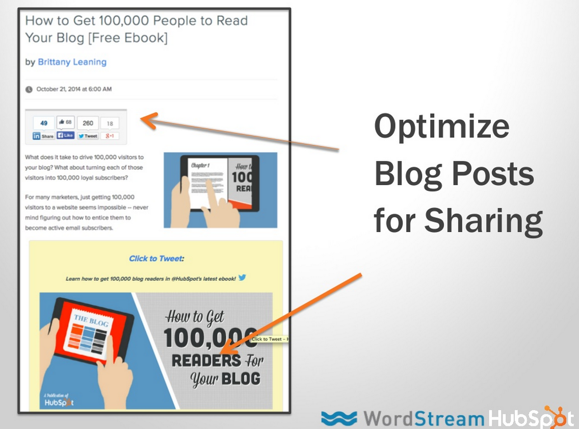 How To Get A Million+ Blog Visits Per Month image how to optimize blog posts for sharing.png