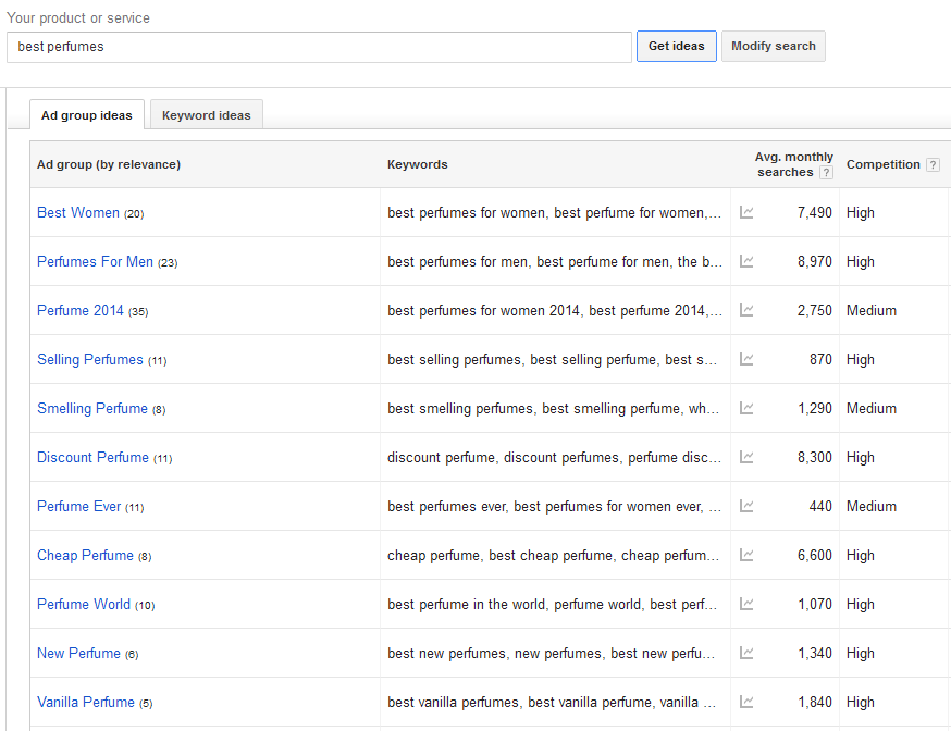 How To Get A Million+ Blog Visits Per Month image keyword research for blogging tips.png