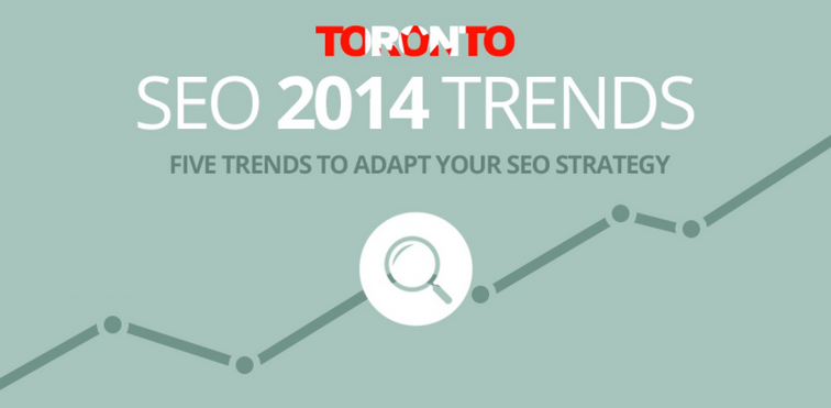 The 14 Best Marketing Infographics of 2014 image screen shot 2014 12 24 at 6.03.59 pm.png