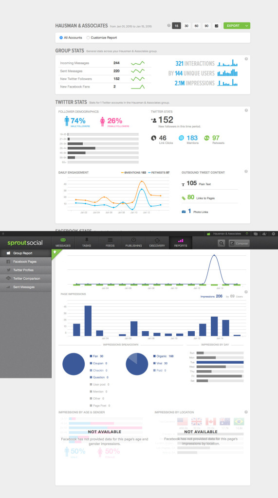Reports   Sprout Social 2015-01-16 09-55-43