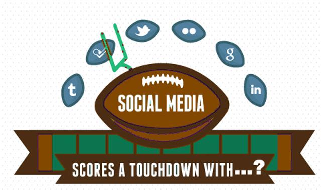 SocialFootball