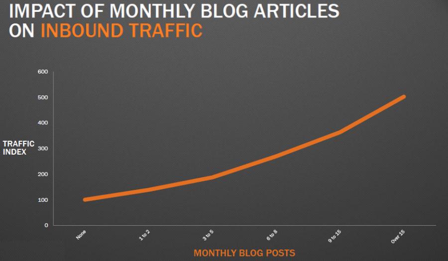 blog-slide-1