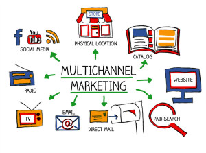 Online marketing and sales software uk