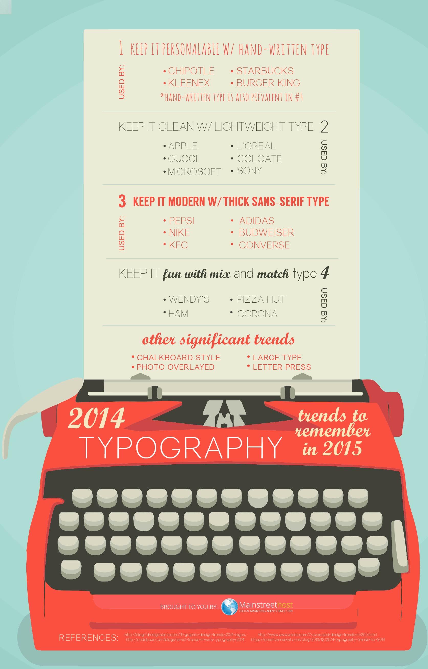 type-2014-infographic-08-08