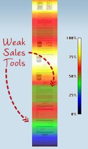 heat mapping analysis