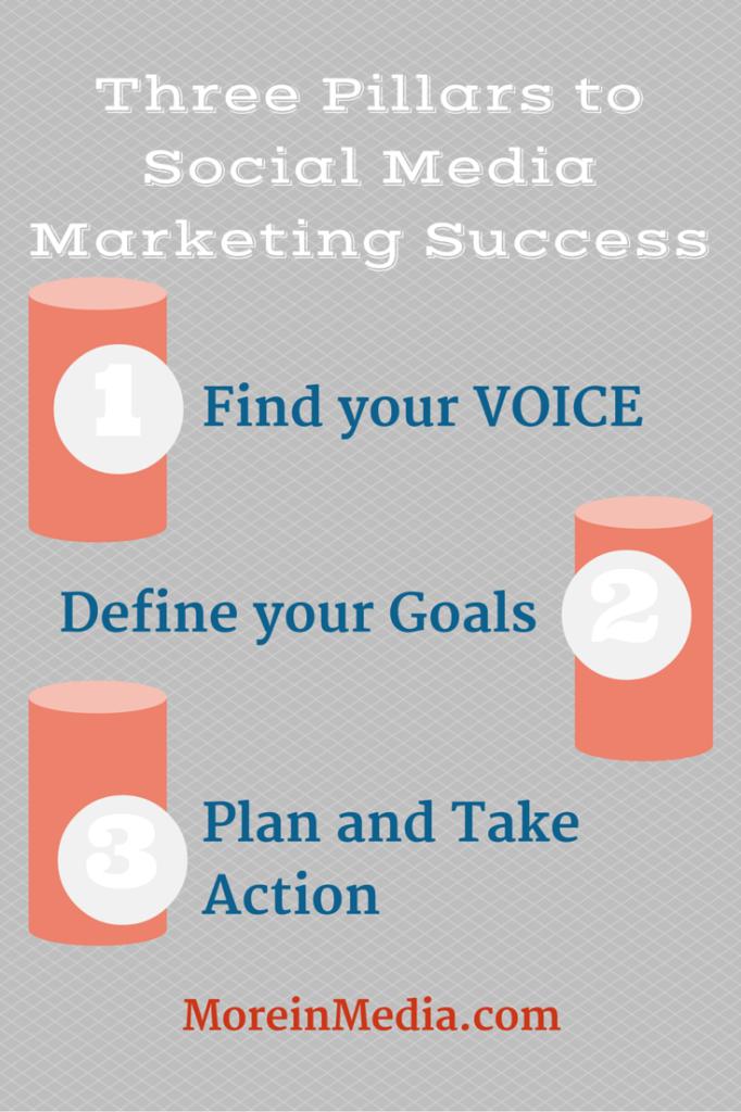 3 pillars to Social Media Marketing Success