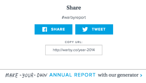 Warby Parker Annual Report Share