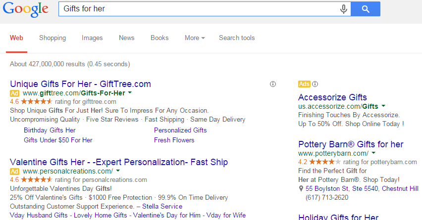 E-commerce PPC transactional users