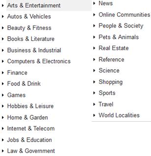 GDN interest categories