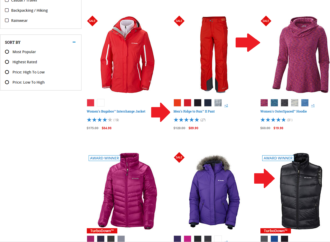 PPC for ecommerce too much choice