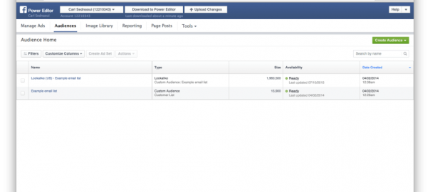 Top performing facebook ad campaigns you should launch today online