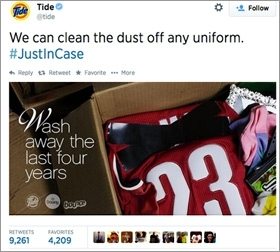 Good Brand Tweets Are Not a Rising, Well, Tide