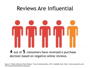 How to Get Online Reviews for Your Business (It's Not as Hard As You Think)