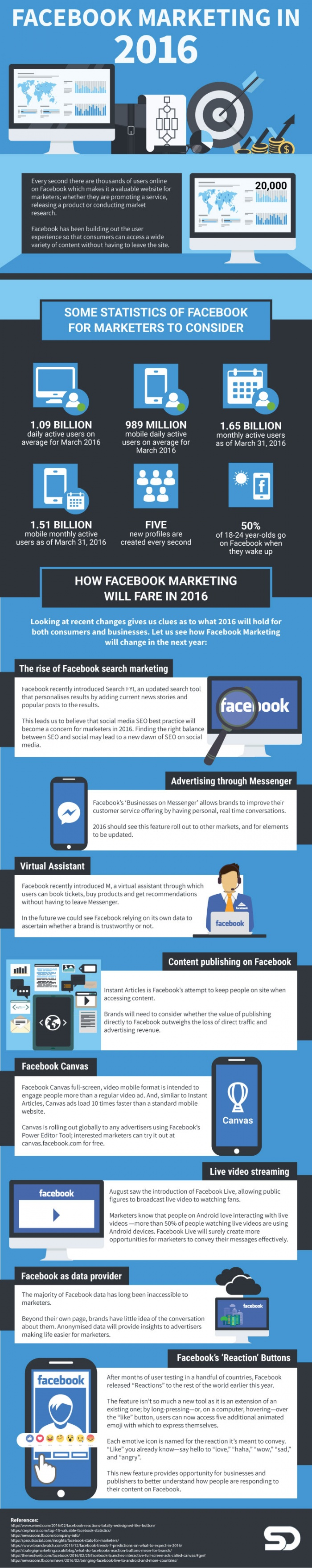 8 Ways to Do Facebook Marketing In 2016 (INFOGRAPHIC)