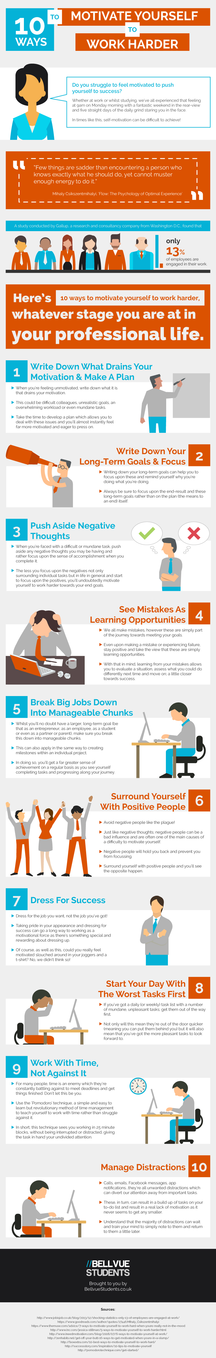 10 Ways To Motivate Yourself to Work Harder [Infographic]
