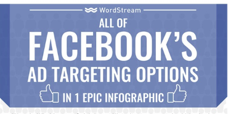 All of Facebook's Ad Targeting Options [Infographic]