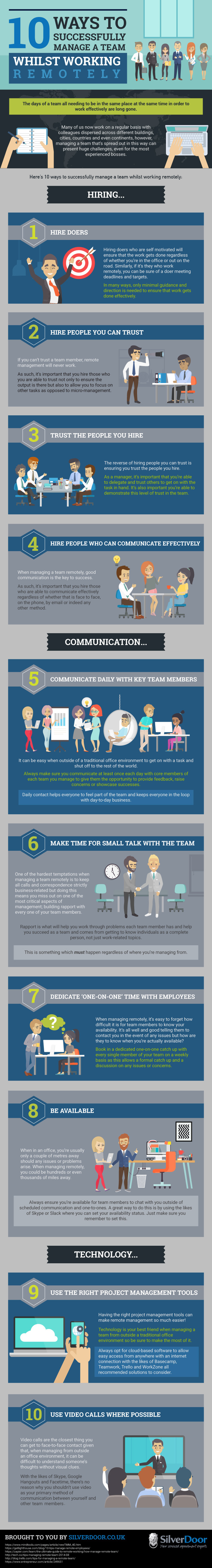 How To Successfully Manage A Remote Team [Infographic]