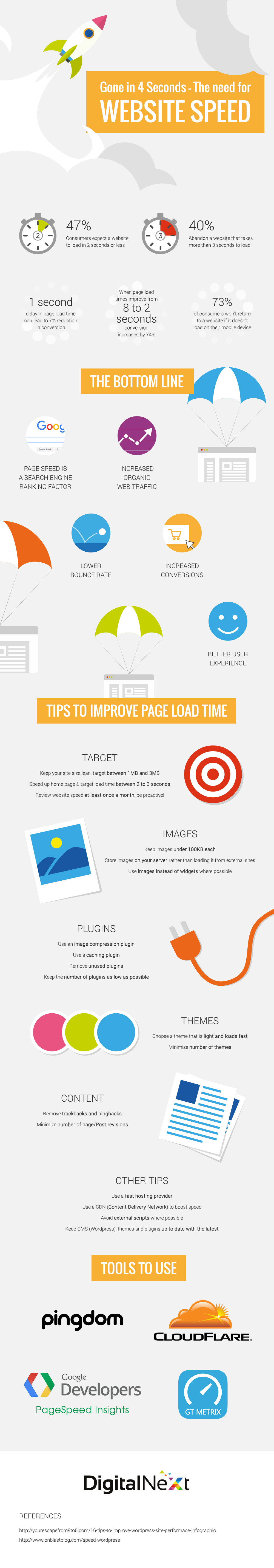 How-to-Improve-Your-Website-Speed-Infographic-image