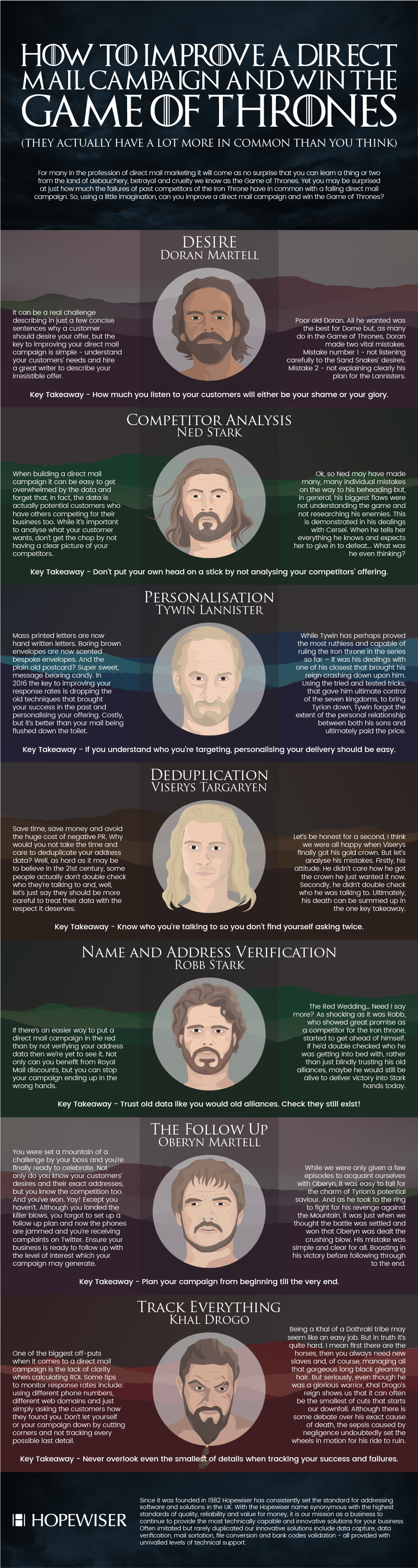 How to Improve a Direct Mail Campaign and Win the Game of Thrones [Infographic]