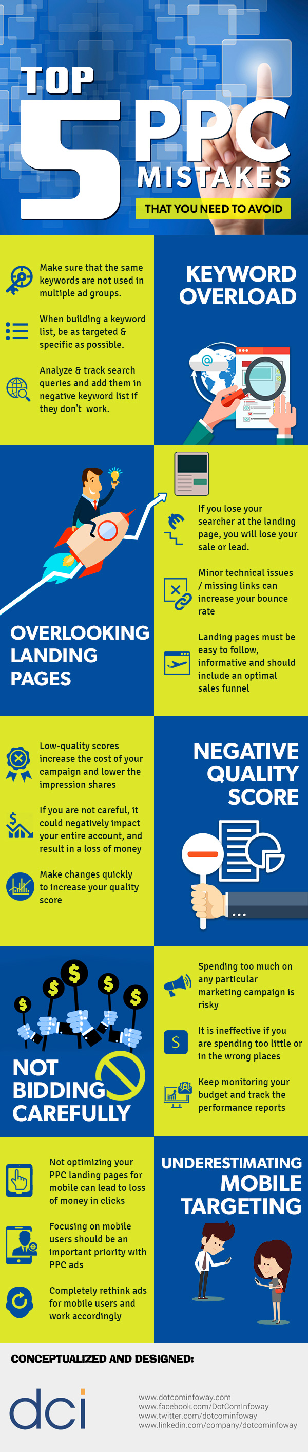 Top 5 PPC Mistakes to Avoid [Infographic]