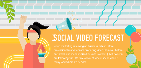 The Summer of Social Video (Infographic)