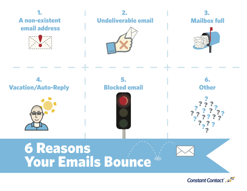 6 Reasons Emails Bounce (And What You Can Do to Improve Your Bounce Rate) - why emails bounce infographic