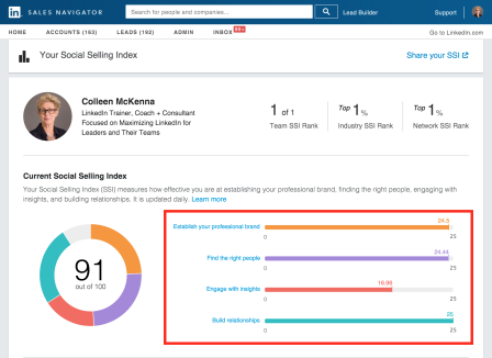 The #1 Way to Measure Your Social Selling Success
