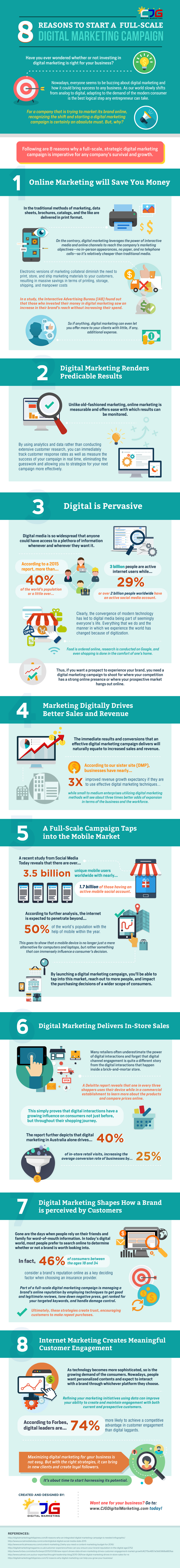 8 Reasons To Start A Full-Scale Digital Marketing Campaign [Infographic]