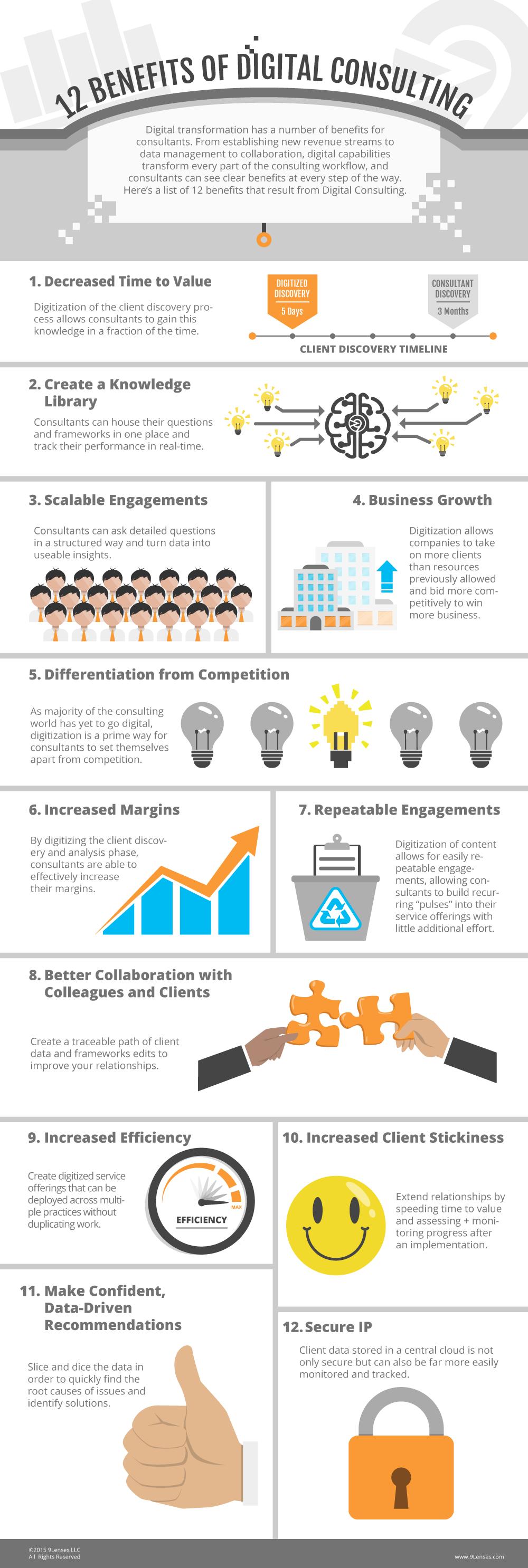 12-Digital_Consulting_Benefts_UPDATED v.2